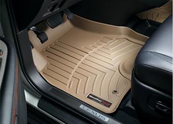 Зачем нужны коврики в автомобили